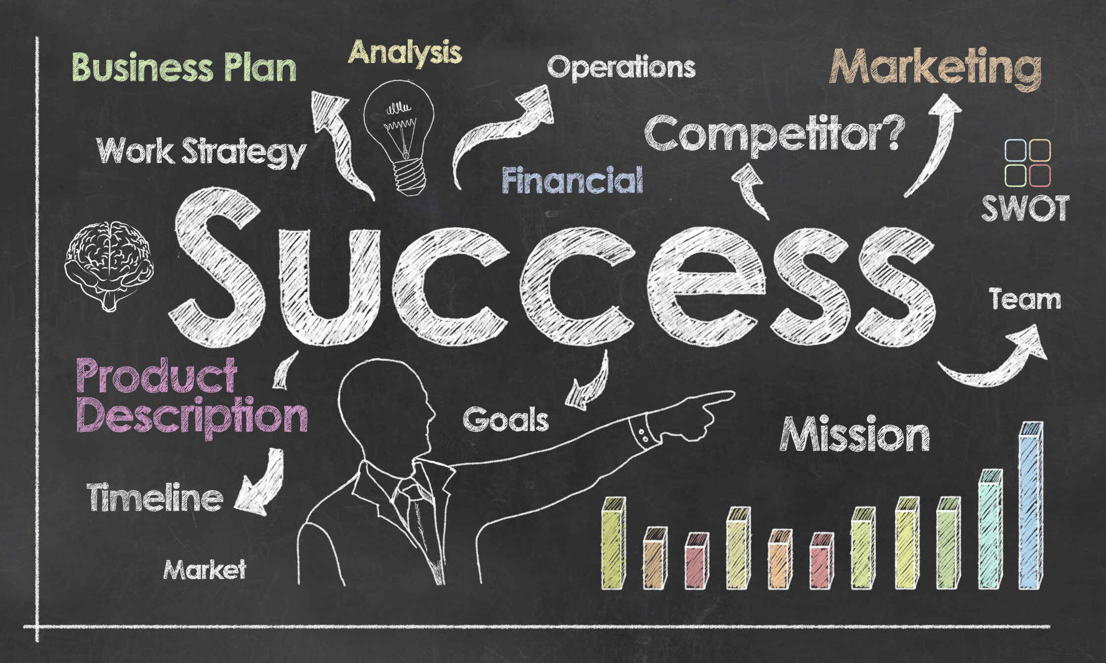 Marketing-Strategy-and-a-Business-Plan