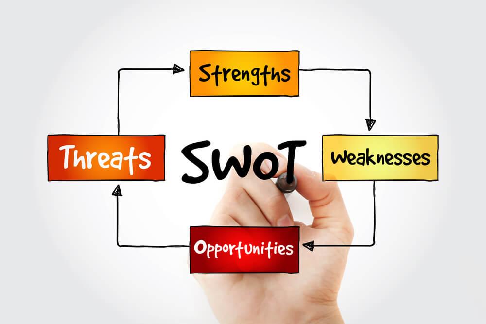 SWOT анализ - можно применить не только к бизнес-проектам, но и к изучению личностных качеств.